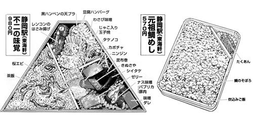 静岡駅「不二の味覚」