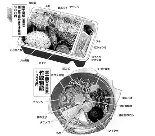 富士宮駅「極 富士宮やきそば弁当」
