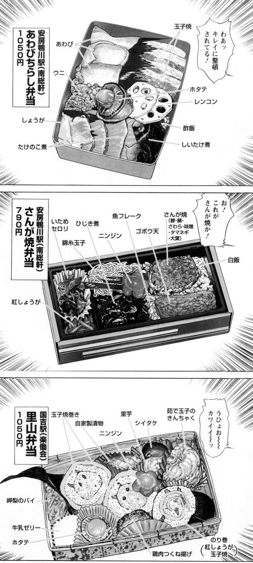 国吉駅「里山弁当」1000円