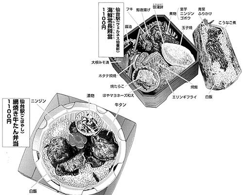 網焼き牛たん弁当
