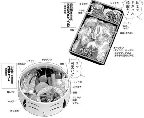 山形駅「花笠こけし弁当」
