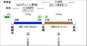 hayatoku