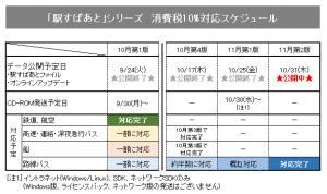 tax10_plans_191031