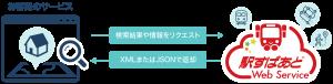 img-system_syatem_scheme