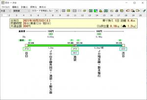 shibuya-station-improvement-work